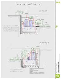 pondless waterfall detailed scheme drawing stock illustration