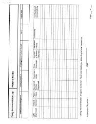 msu hrpp manual section 12 2 human research protection program