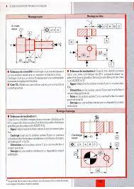 Dimension Bloc Porte by Guide Pratique De La Productique Calameo Downloader