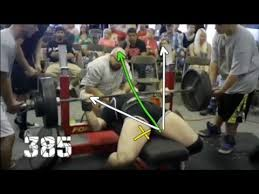 Legs Up Bench Press Explanation Of Leg Drive In The Bench Press Youtube
