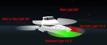boat navigation light kit free boating license study guide pdf aceboater com