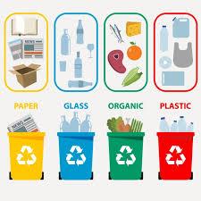 imagenes animadas sobre el reciclaje colección de elementos de reciclaje descargar vectores gratis