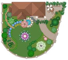 Backyard Planning Software by Conceptdraw Samples Building Plans U2014 Landscape And Garden