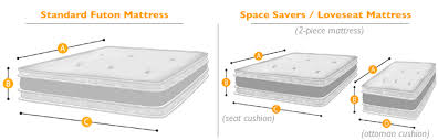 Standard Size Crib Mattress Dimensions Guide To Mattress Dimensions Get Right Dimensions For Mattress