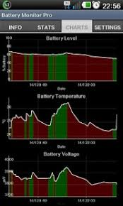 best battery app android battery monitor widget pro android apps on play