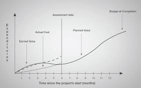 16 essential project kpis that benefit every team scoro