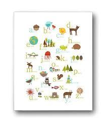 Abc Nursery Decor Nature Themed Alphabet Wall Print 11x14
