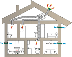 ventilation chambre ventilation chambre humide tableau isolant thermique