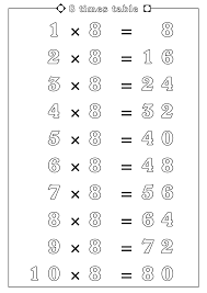 times tables st francis catholic primary