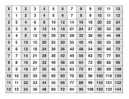 free printable large multiplication chart multiplication tabel etame mibawa co