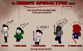 Zombie Apocalypse Meme - the zombie apocalypse meme by samorfen on deviantart
