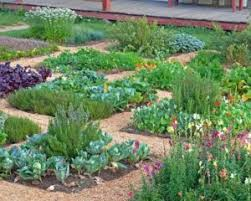 Herb Garden Layout Herb Garden Design Ideas For Small Spaces