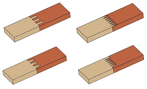 Different Wood Joints And Their Uses by Finger Woodworking Joints
