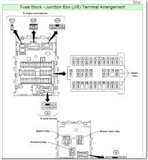 fuse box diagram 2006 nissan frontier nissan schematics and