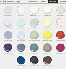 trending colors for 2017 trends in paint colors for 2016 remodelaholic bloglovin