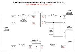 jeep grand cherokee wj u2013 stereo system wiring diagrams