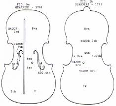instrument making u2014 keith hill instrument maker