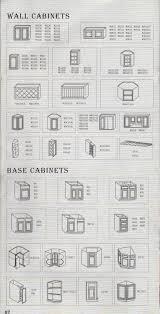standard kitchen cabinets standard width of kitchen cabinets cabinet sizes dimensions
