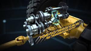 cat medium wheel loader xe advanced powertrain explained youtube