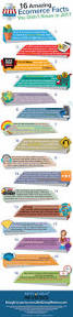when can you purchase deals online at best buy black friday 16 amazing ecommerce facts you didn u0027t know in 2017 infographic