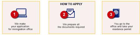 how to apply residence permit turkey ikamet basvuru residence