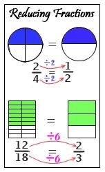 reducing fractions jpg