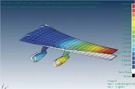 automating fea model quality check and validation msc nastran