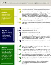How To Read Plans by Action Plan For Alumni Engagement The German Marshall Fund Of