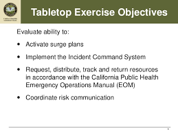 Napa Foodborne Illness Tabletop Exercise 2013