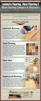 index of images infographic different types wood flooring jpg idolza