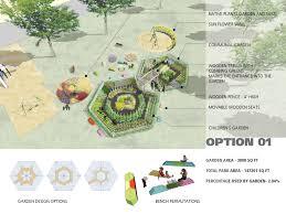 Intensive Gardening Layout by Cully Community Garden Design Urban Farming By Design