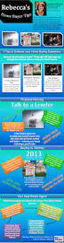 home buyer tips infographic http rebeccajohnson realtor com