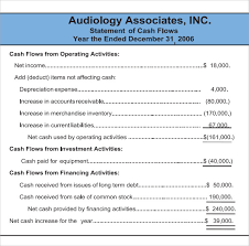 sample income statement template income and expense statement