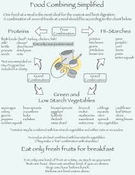 top diet foods diet food chart for weight loss
