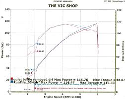 v u0026h quiet baffle mod installed and dyno tested victory