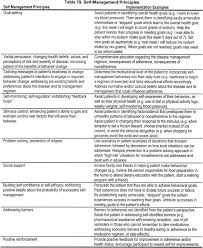 Counseling Treatment Plans For Children Nkf Kdoqi Guidelines