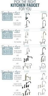 how to choose a kitchen faucet ready to update your kitchen faucet this helpful infographic will
