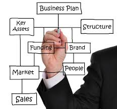 How To Build A Business Plan Template Creating A Successful Business Plan The Certain Ones Magazine