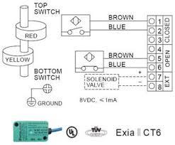 als200pp22 limit switch box als200pp22 series valve monitor