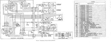 wiring club car ds wiring diagram utilizes the factory sensor in