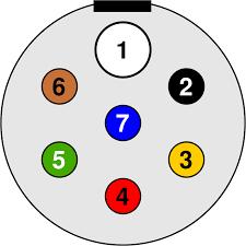 7 Way Trailer Harness Diagram 7 Pin Trailer Wiring Diagram Harness Throughout Rv Plug