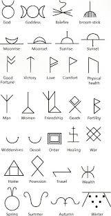 Glyph Symbol - best 25 glyphs symbols ideas on glyphs symbols and