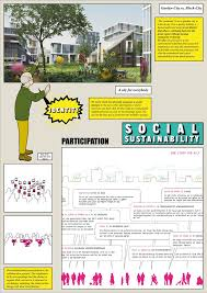 modification si e social the commons 8 22 made by arenas basabe palacios the