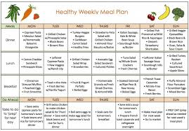 top diet foods weight loss meal plan