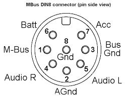 indashpc org view topic matching m bus adapter to blaupunkt