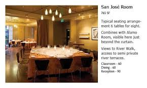 biga on the banks private dining floor plans