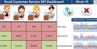 Free Kpi Dashboard Excel Template Free Excel Dashboard Templates