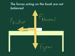 physics net force meyer lessons tes teach