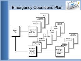 hospital emergency plan