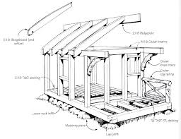 Machine Shed House Floor Plans by Barn Plans Barn Plans Garage Plans Storage Building Plans